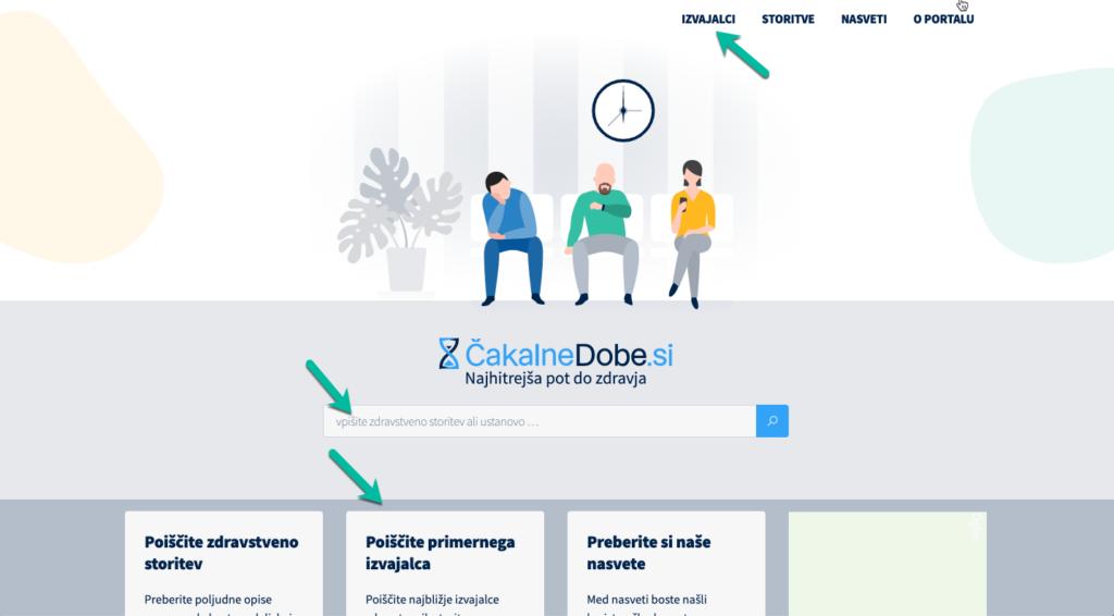 Kako deluje portal ČakalneDobe.si